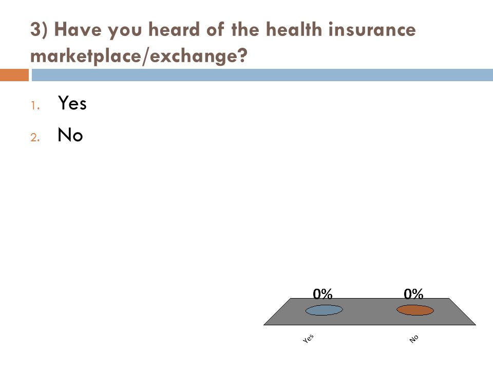 3) Have you heard of the health insurance marketplace/exchange 1. Yes 2. No
