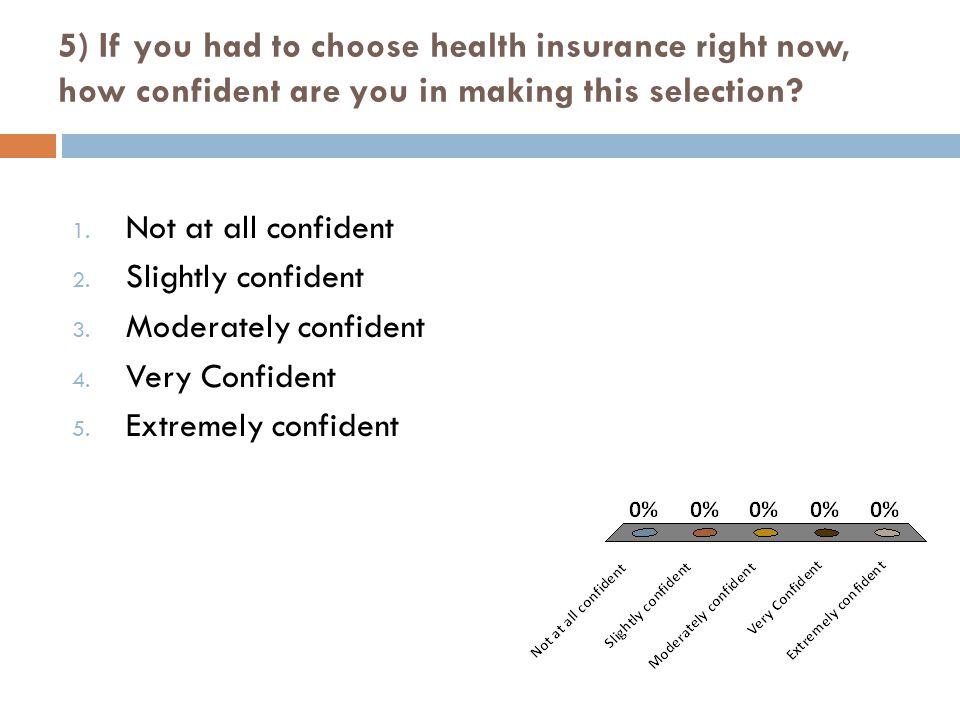 5) If you had to choose health insurance right now, how confident are you in making this selection.