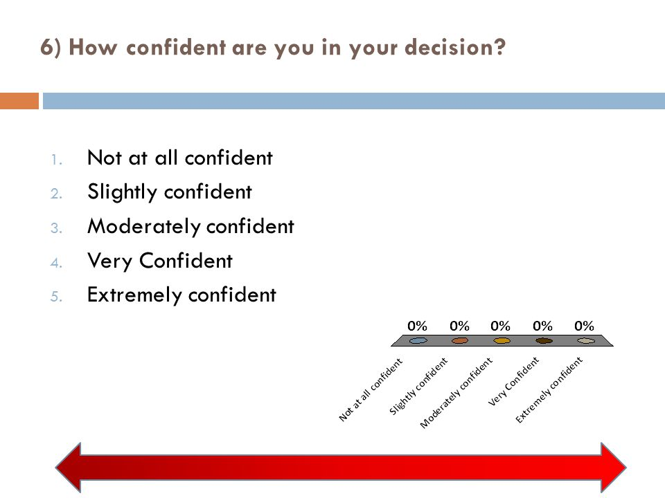 6) How confident are you in your decision. 1. Not at all confident 2.