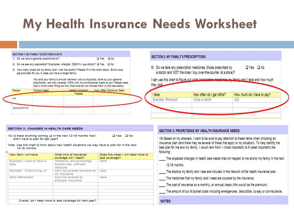 My Health Insurance Needs Worksheet