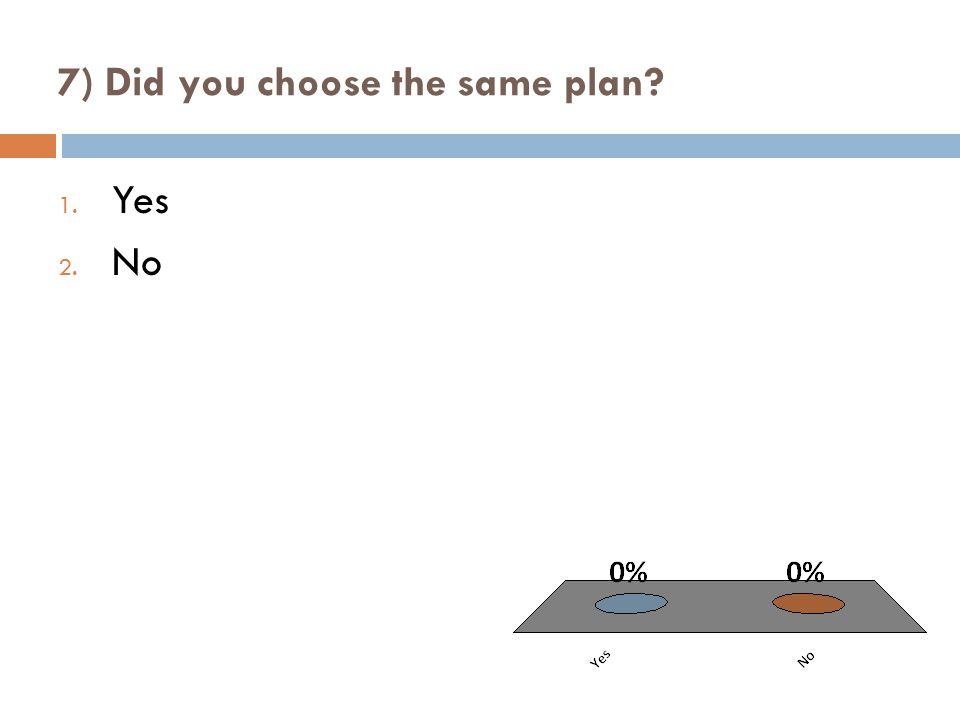 7) Did you choose the same plan 1. Yes 2. No