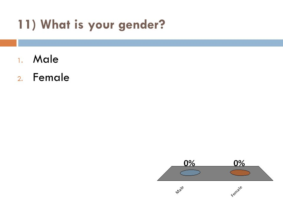11) What is your gender 1. Male 2. Female