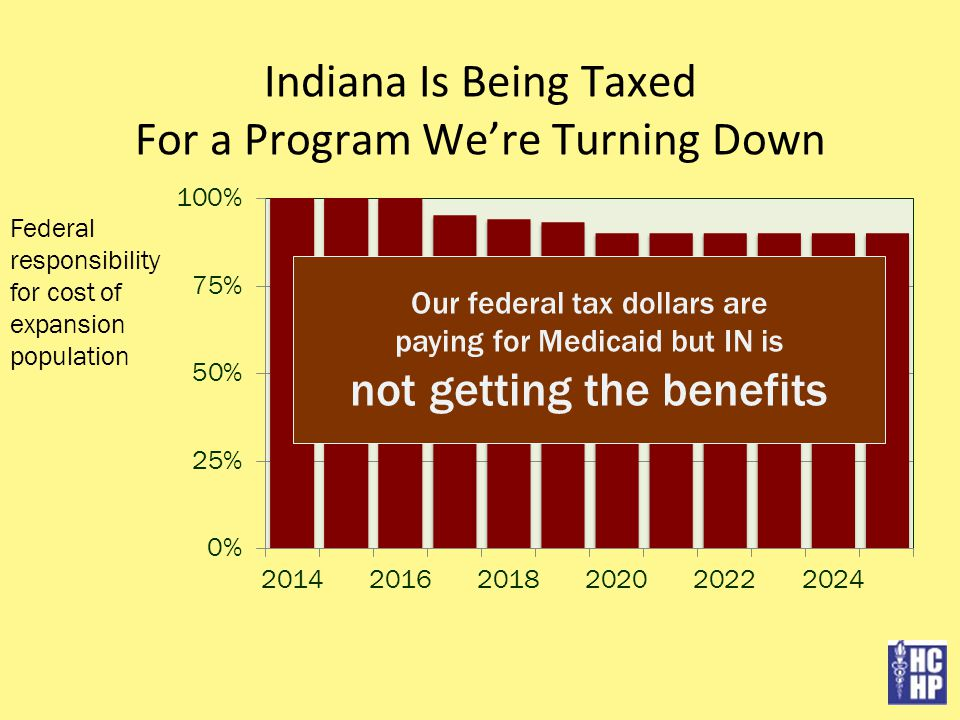 Indiana Is Being Taxed For a Program We're Turning Down Federal responsibility for cost of expansion population Our federal tax dollars are paying for Medicaid but IN is not getting the benefits