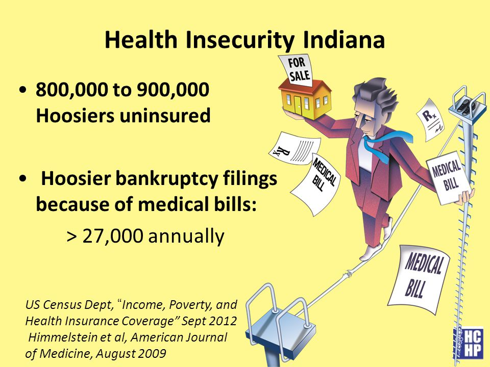 US Census Dept, Income, Poverty, and Health Insurance Coverage Sept 2012 Himmelstein et al, American Journal of Medicine, August 2009 Health Insecurity Indiana 800,000 to 900,000 Hoosiers uninsured Hoosier bankruptcy filings because of medical bills: > 27,000 annually