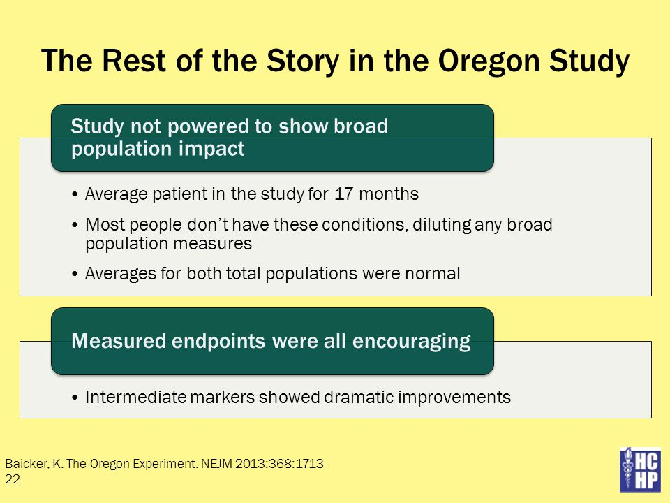 The Rest of the Story in the Oregon Study Average patient in the study for 17 months Most people don't have these conditions, diluting any broad population measures Averages for both total populations were normal Study not powered to show broad population impact Intermediate markers showed dramatic improvements Measured endpoints were all encouraging Baicker, K.
