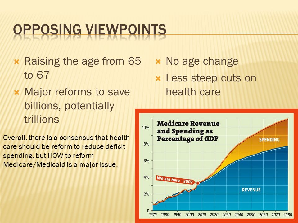  Raising the age from 65 to 67  Major reforms to save billions, potentially trillions  No age change  Less steep cuts on health care Overall, there is a consensus that health care should be reform to reduce deficit spending, but HOW to reform Medicare/Medicaid is a major issue.