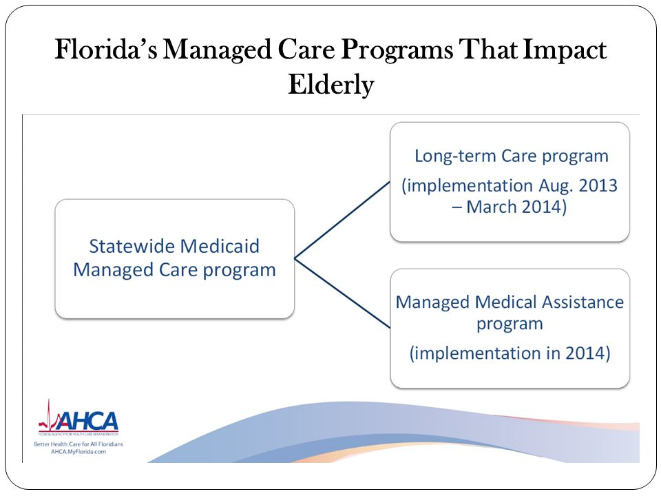 Florida's Managed Care Programs That Impact Elderly