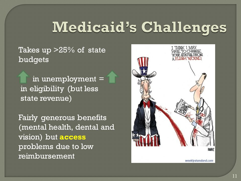 11 Medicaid's Challenges Takes up >25% of state budgets in unemployment = in eligibility (but less state revenue) Fairly generous benefits (mental health, dental and vision) but access problems due to low reimbursement