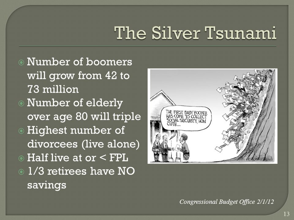  Number of boomers will grow from 42 to 73 million  Number of elderly over age 80 will triple  Highest number of divorcees (live alone)  Half live at or < FPL  1/3 retirees have NO savings 13 Congressional Budget Office 2/1/12