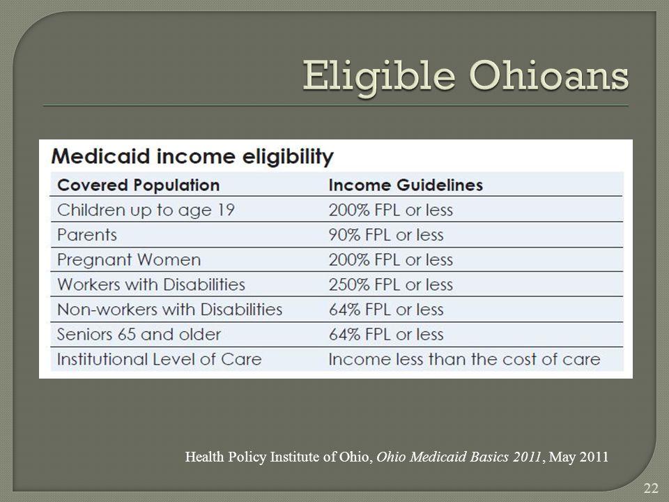 22 Health Policy Institute of Ohio, Ohio Medicaid Basics 2011, May 2011