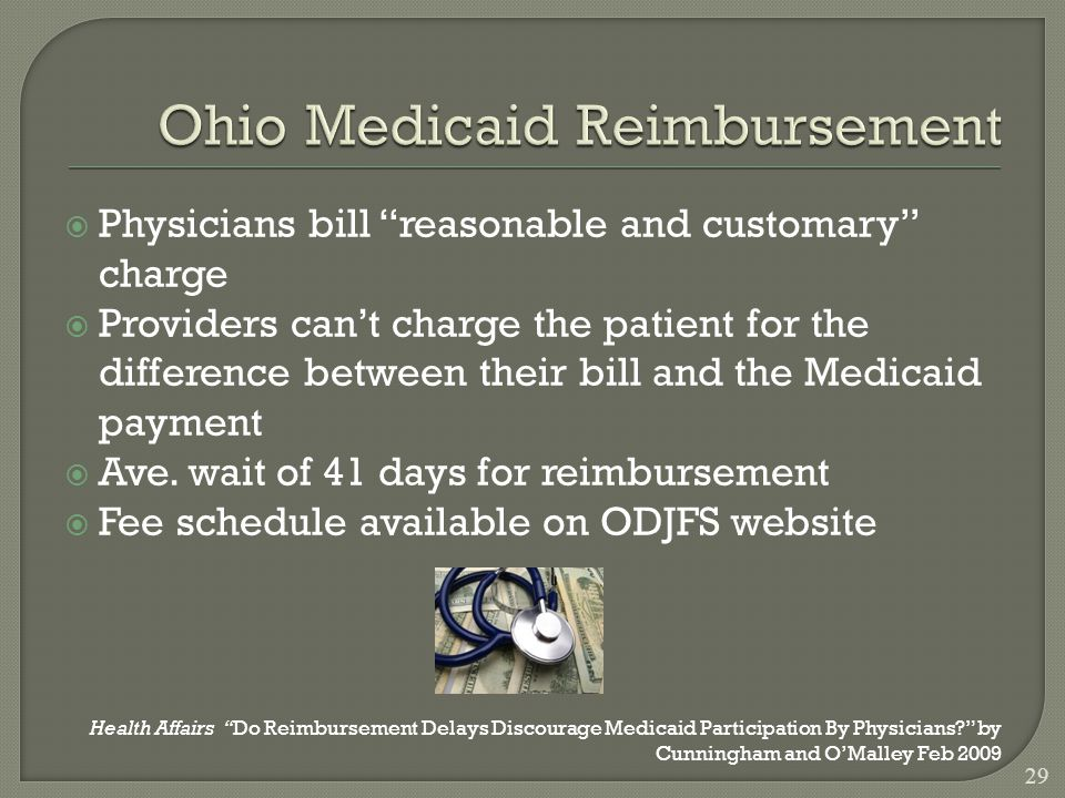  Physicians bill reasonable and customary charge  Providers can't charge the patient for the difference between their bill and the Medicaid payment  Ave.
