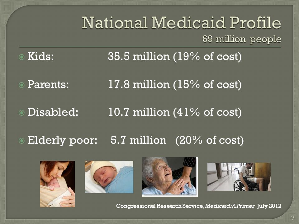  Kids: 35.5 million (19% of cost)  Parents: 17.8 million (15% of cost)  Disabled:10.7 million (41% of cost)  Elderly poor: 5.7 million (20% of cost) Congressional Research Service, Medicaid: A Primer July 2012 7