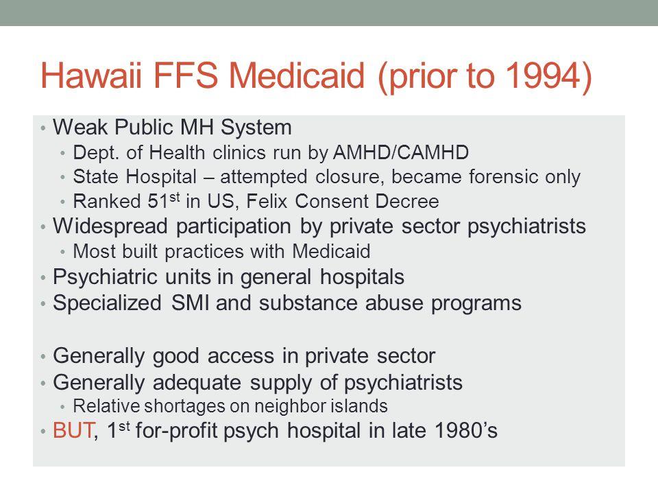 Hawaii FFS Medicaid (prior to 1994) Weak Public MH System Dept.