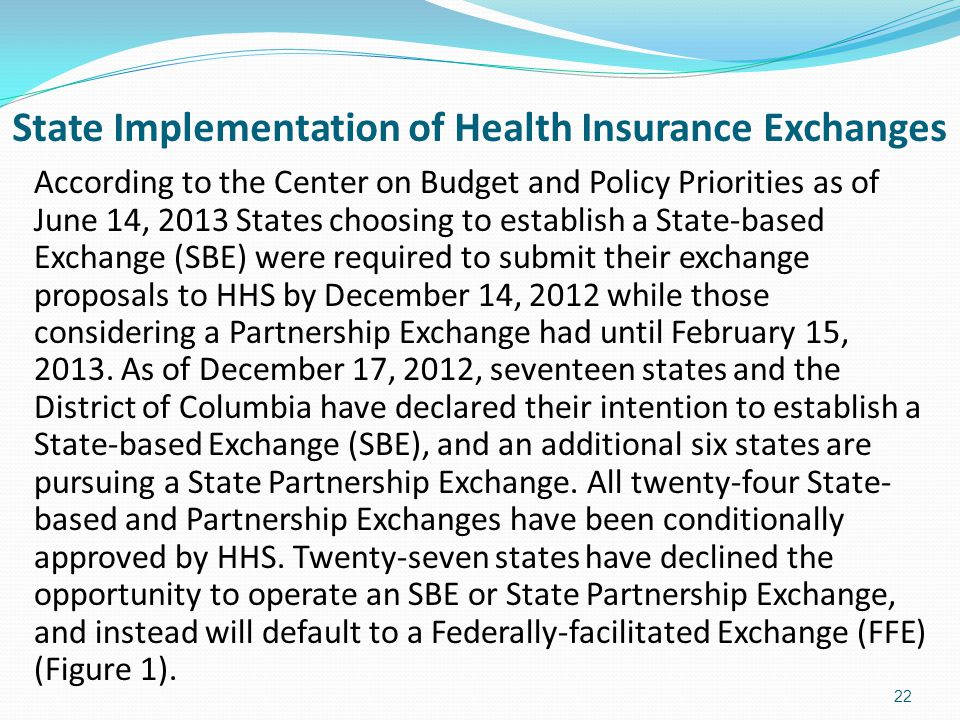 State Implementation of Health Insurance Exchanges According to the Center on Budget and Policy Priorities as of June 14, 2013 States choosing to esta