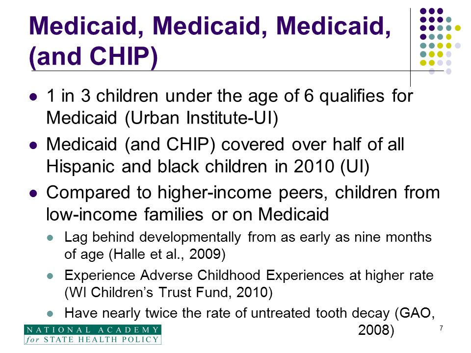 Medicaid, Medicaid, Medicaid, (and CHIP) 1 in 3 children under the age of 6 qualifies for Medicaid (Urban Institute-UI) Medicaid (and CHIP) covered over half of all Hispanic and black children in 2010 (UI) Compared to higher-income peers, children from low-income families or on Medicaid Lag behind developmentally from as early as nine months of age (Halle et al., 2009) Experience Adverse Childhood Experiences at higher rate (WI Children's Trust Fund, 2010) Have nearly twice the rate of untreated tooth decay (GAO, 2008) 7