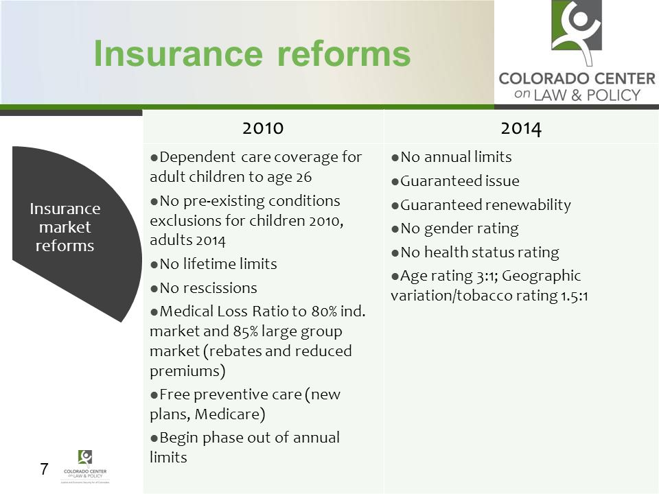 www.cclponline.org Insurance reforms 7 Insurance market reforms 20102014 Dependent care coverage for adult children to age 26 No pre-existing conditions exclusions for children 2010, adults 2014 No lifetime limits No rescissions Medical Loss Ratio to 80% ind.