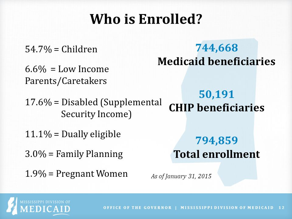 Who is Enrolled.