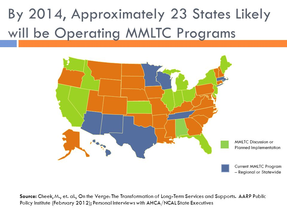 By 2014, Approximately 23 States Likely will be Operating MMLTC Programs Source: Cheek, M., et. al., On the Verge: The Transformation of Long-Term Ser