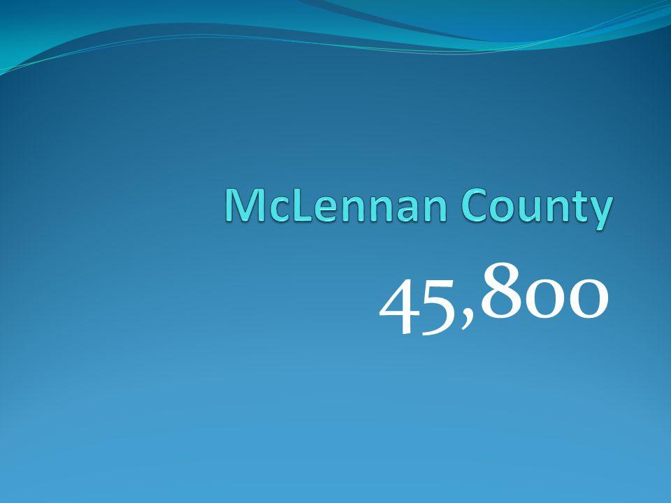 45,800