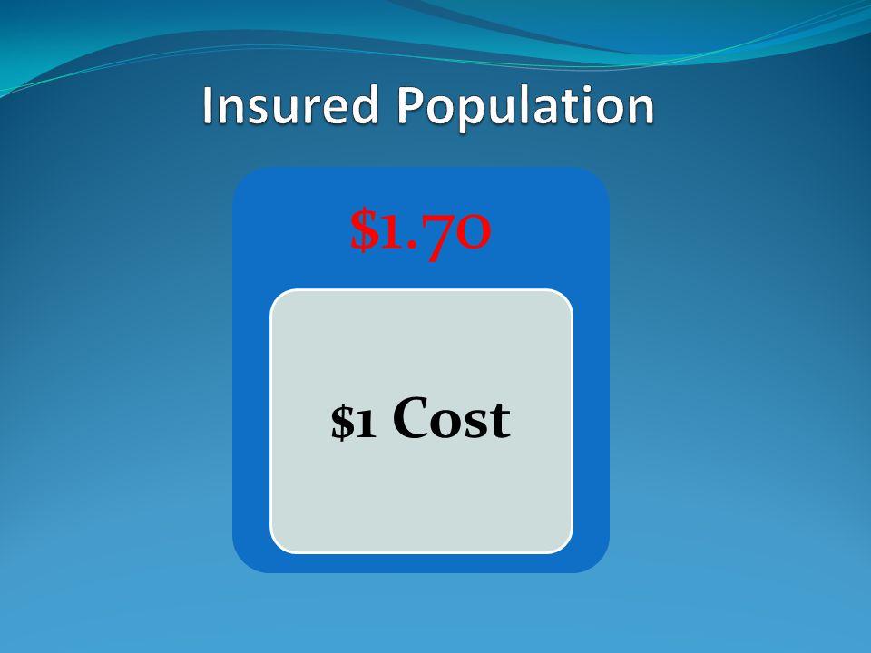 $1.70 $1 Cost