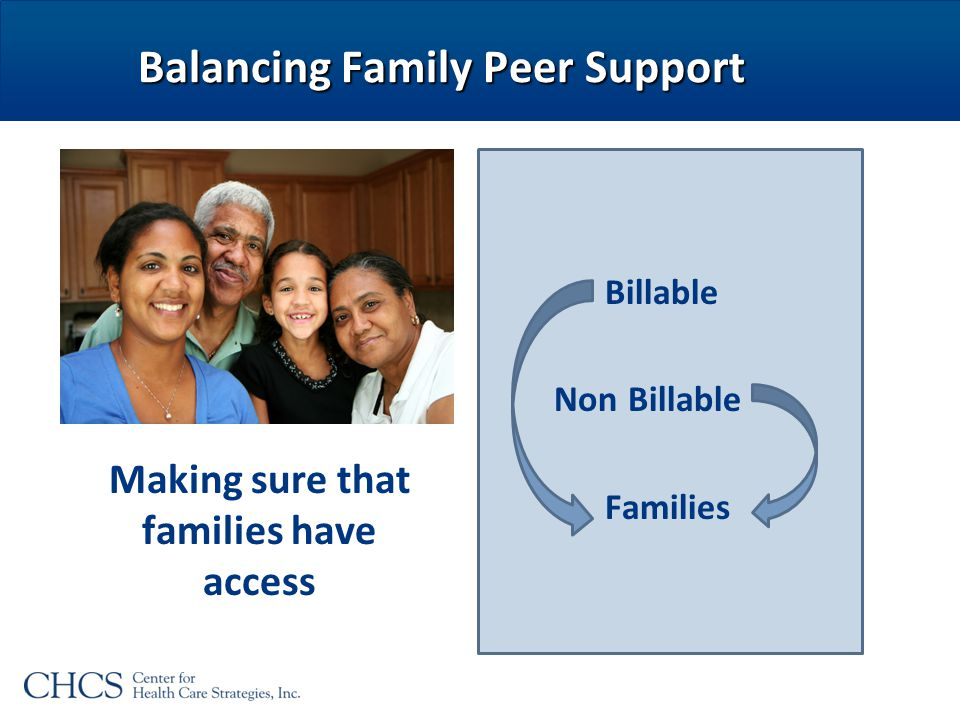 Balancing Family Peer Support Billable Non Billable Families Making sure that families have access