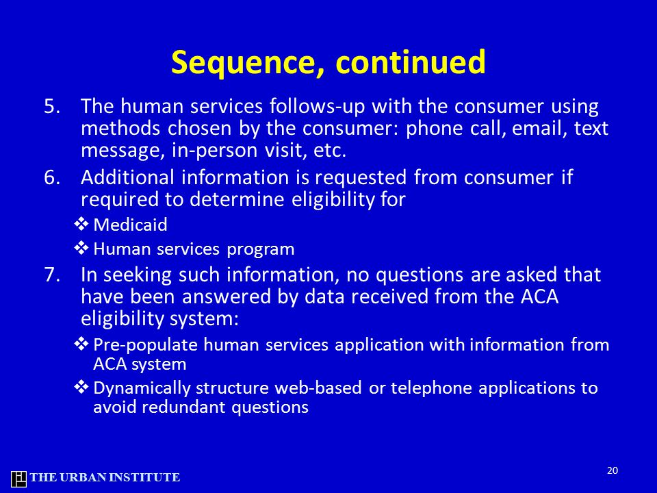 THE URBAN INSTITUTE Sequence, continued 5.The human services follows-up with the consumer using methods chosen by the consumer: phone call, email, text message, in-person visit, etc.