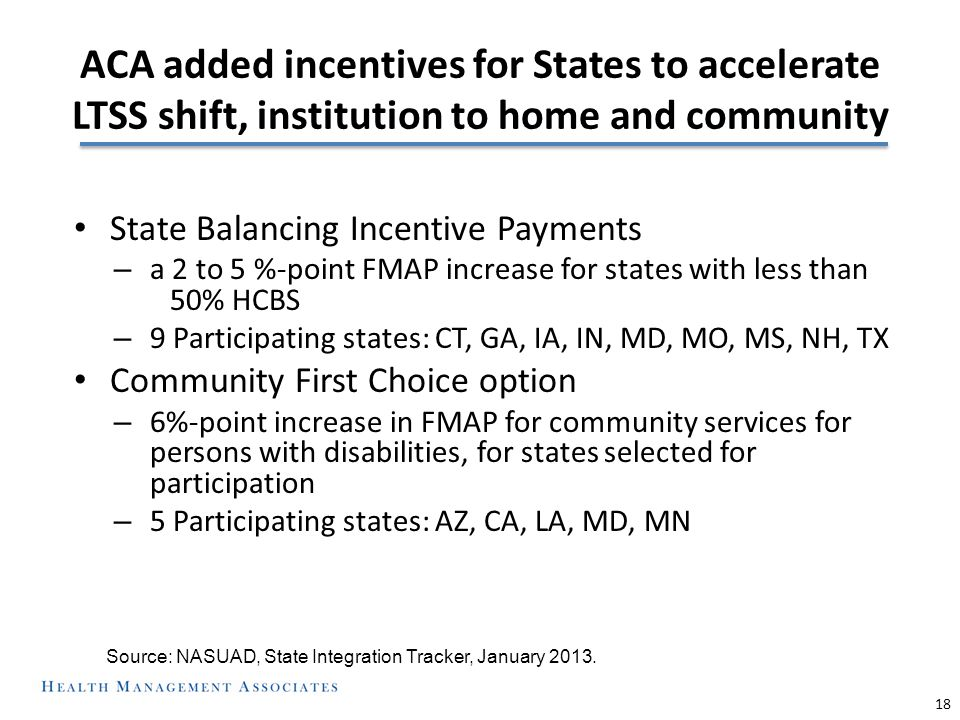 ACA added incentives for States to accelerate LTSS shift, institution to home and community State Balancing Incentive Payments – a 2 to 5 %-point FMAP