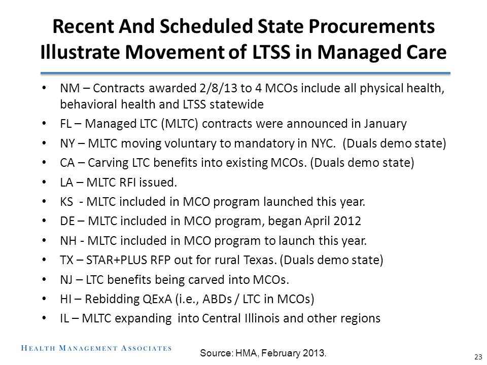 Recent And Scheduled State Procurements Illustrate Movement of LTSS in Managed Care NM – Contracts awarded 2/8/13 to 4 MCOs include all physical healt