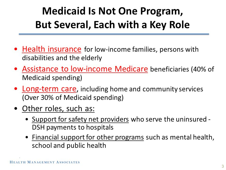 Medicaid Is Not One Program, But Several, Each with a Key Role 3 Health insurance for low-income families, persons with disabilities and the elderly Assistance to low-income Medicare beneficiaries (40% of Medicaid spending) Long-term care, including home and community services (Over 30% of Medicaid spending) Other roles, such as: Support for safety net providers who serve the uninsured - DSH payments to hospitals Financial support for other programs such as mental health, school and public health.
