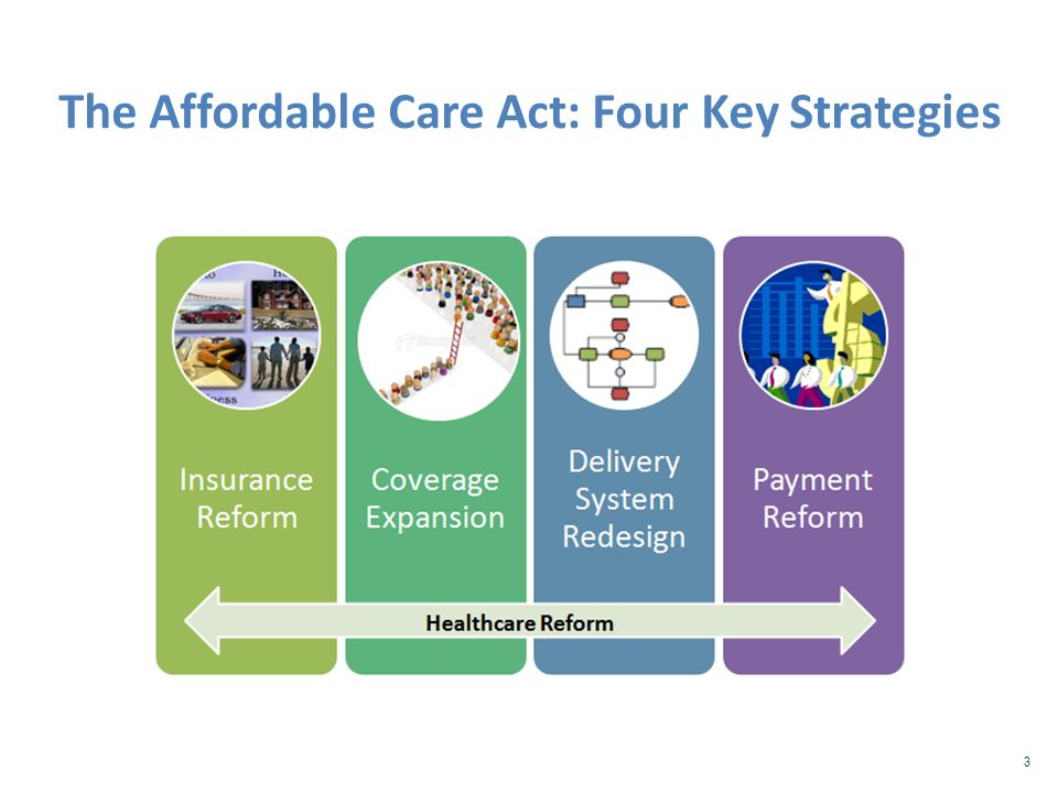 The Affordable Care Act: Four Key Strategies 3 3