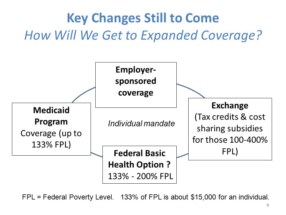 Key Changes Still to Come How Will We Get to Expanded Coverage.