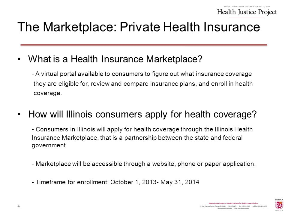 The Marketplace: Private Health Insurance What is a Health Insurance Marketplace? - A virtual portal available to consumers to figure out what insuran
