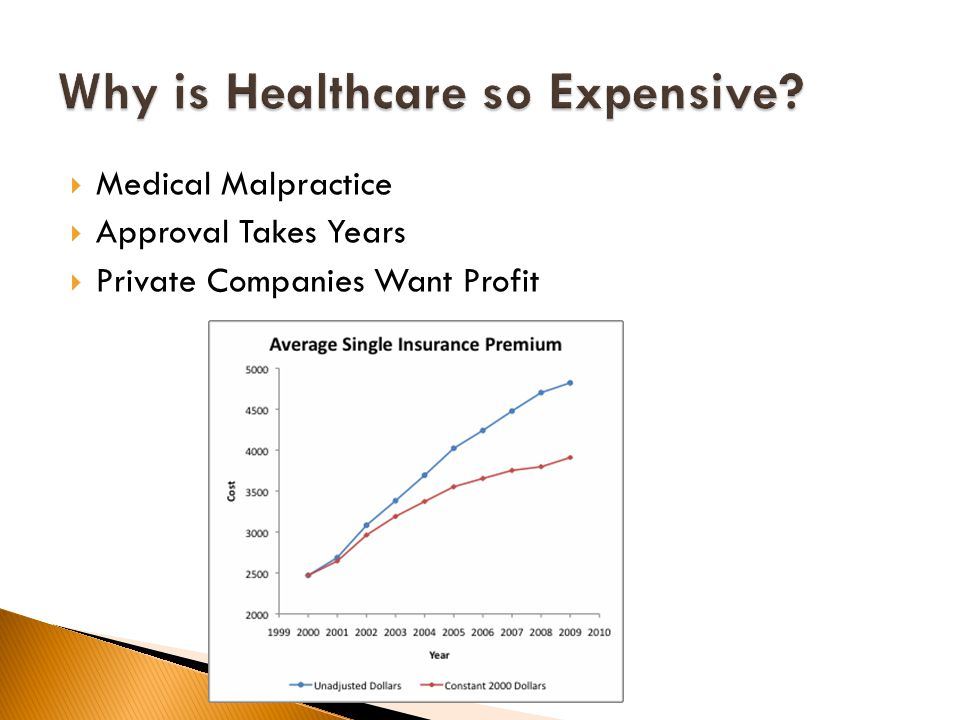  Medical Malpractice  Approval Takes Years  Private Companies Want Profit