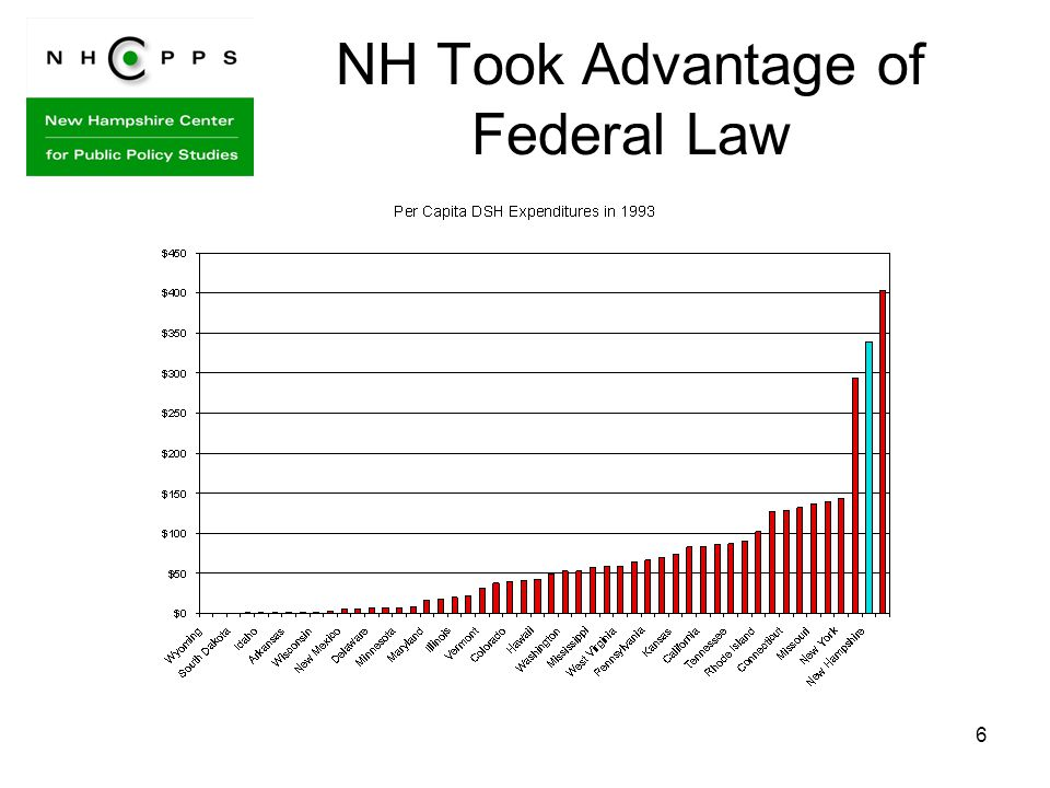 6 NH Took Advantage of Federal Law