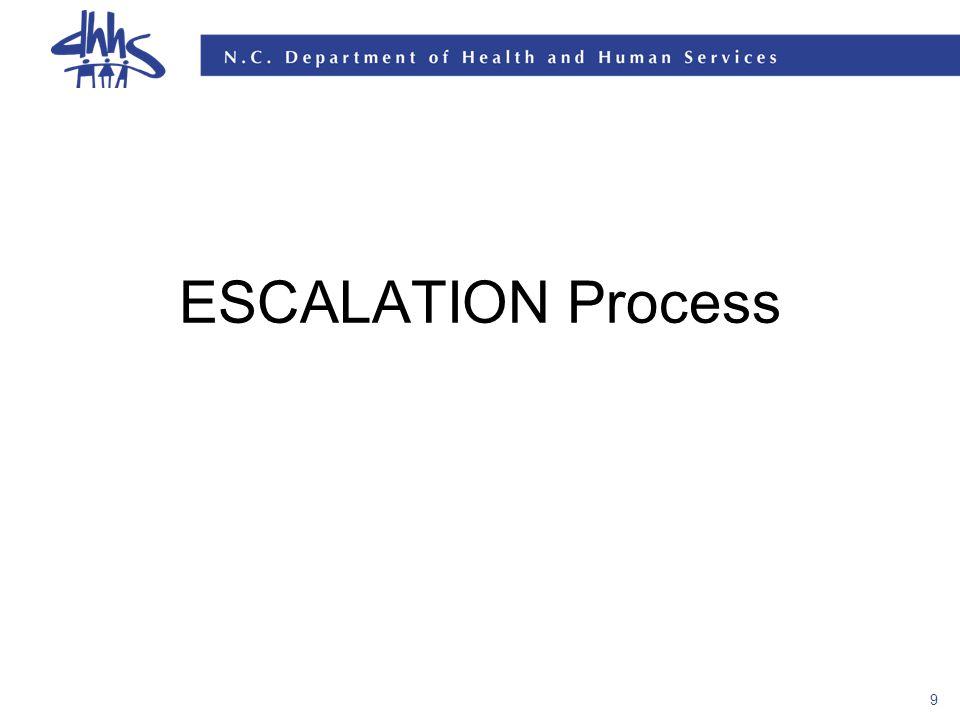 9 ESCALATION Process