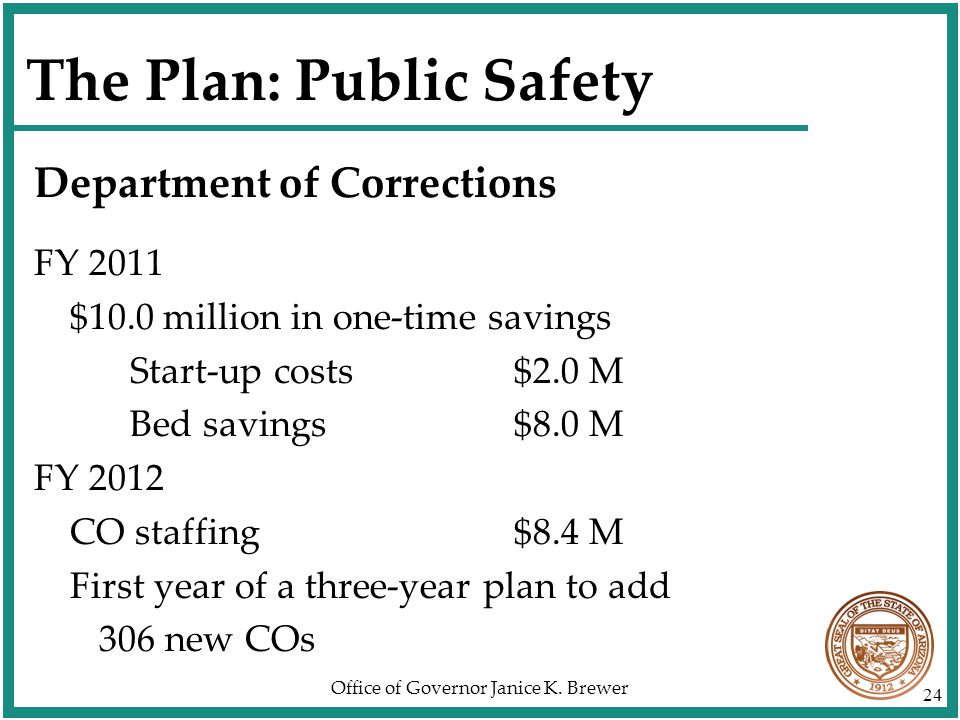 Office of Governor Janice K. Brewer 24 The Plan: Public Safety Department of Corrections FY 2011 $10.0 million in one-time savings Start-up costs$2.0