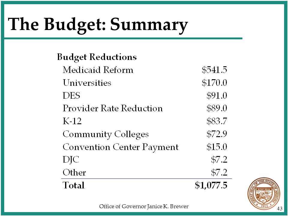 Office of Governor Janice K. Brewer 43 The Budget: Summary