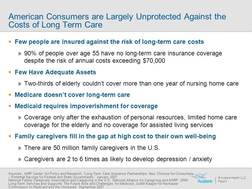 © Avalere Health LLC Page 2 American Consumers are Largely Unprotected Against the Costs of Long Term Care  Few people are insured against the risk of long-term care costs »90% of people over age 55 have no long-term care insurance coverage despite the risk of annual costs exceeding $70,000  Few Have Adequate Assets »Two-thirds of elderly couldn't cover more than one year of nursing home care  Medicare doesn't cover long-term care  Medicaid requires impoverishment for coverage »Coverage only after the exhaustion of personal resources, limited home care coverage for the elderly and no coverage for assisted living services  Family caregivers fill in the gap at high cost to their own well-being »There are 50 million family caregivers in the U.S.