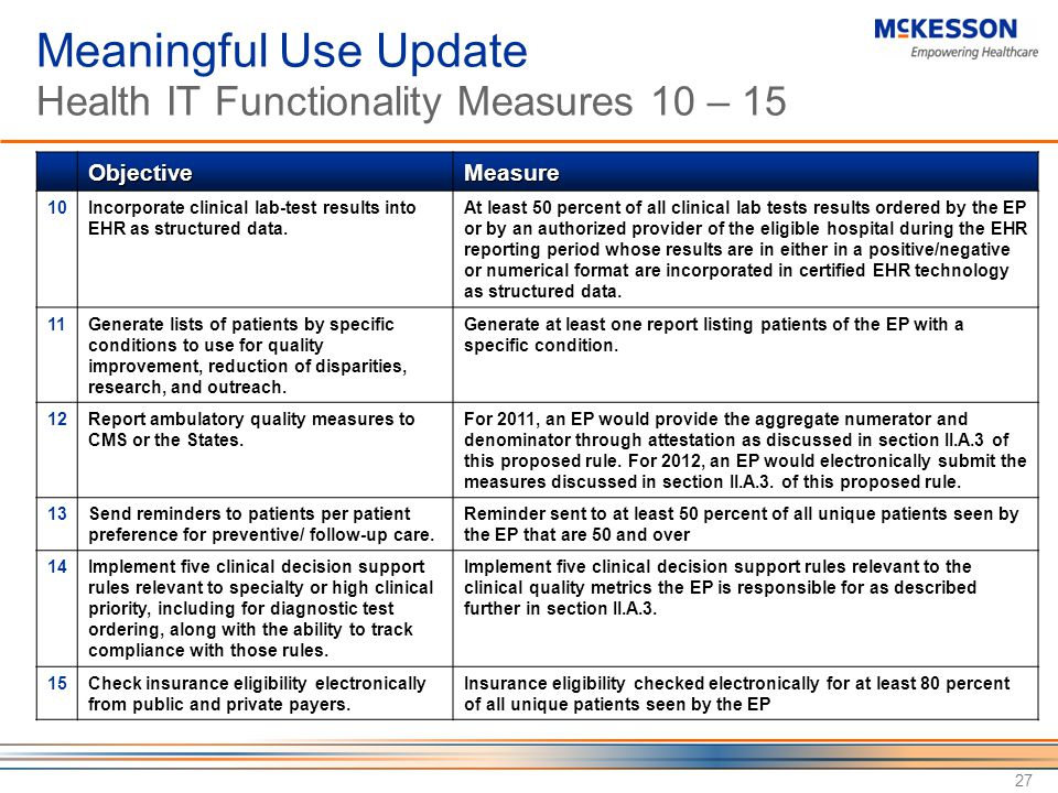 27 Meaningful Use Update Health IT Functionality Measures 10 – 15 ObjectiveMeasure 10Incorporate clinical lab-test results into EHR as structured data.