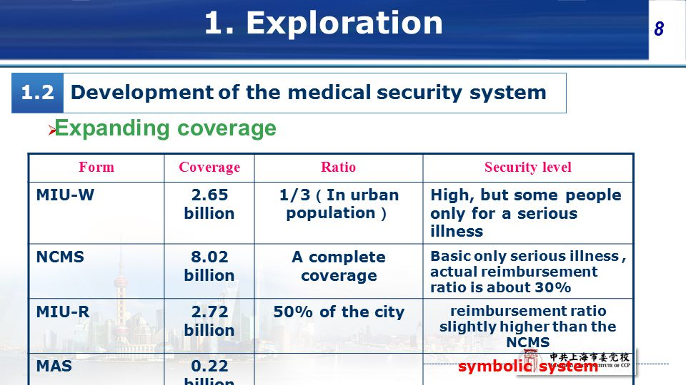 8 Development of the medical security system 1.