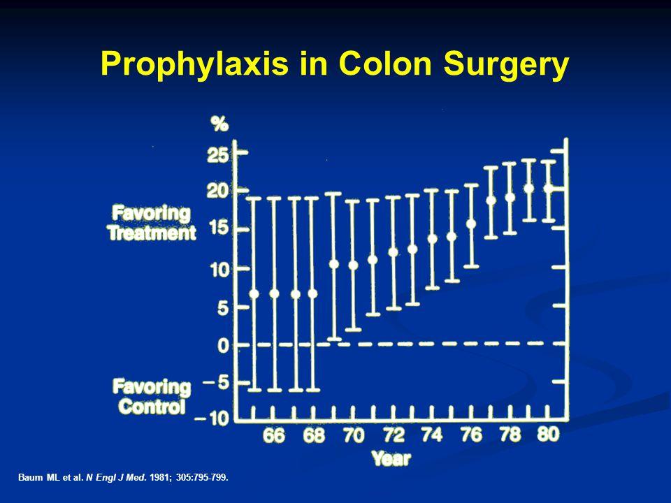 Prophylaxis in Colon Surgery Baum ML et al. N Engl J Med. 1981; 305:795-799.