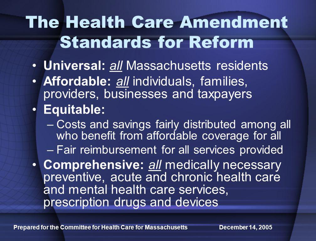 Prepared for the Committee for Health Care for Massachusetts December 14, 2005 Exhibit 14.