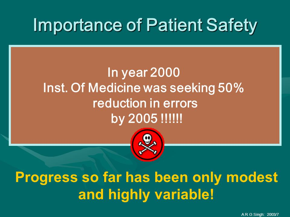 Importance of Patient Safety Formidable and Compelling Pressures: Federal Government Institute of Medicine (IOM) Professional Bodies Accreditation Authorities If we do not heed they will make errors expensive for us A R G Singh: 2002/7
