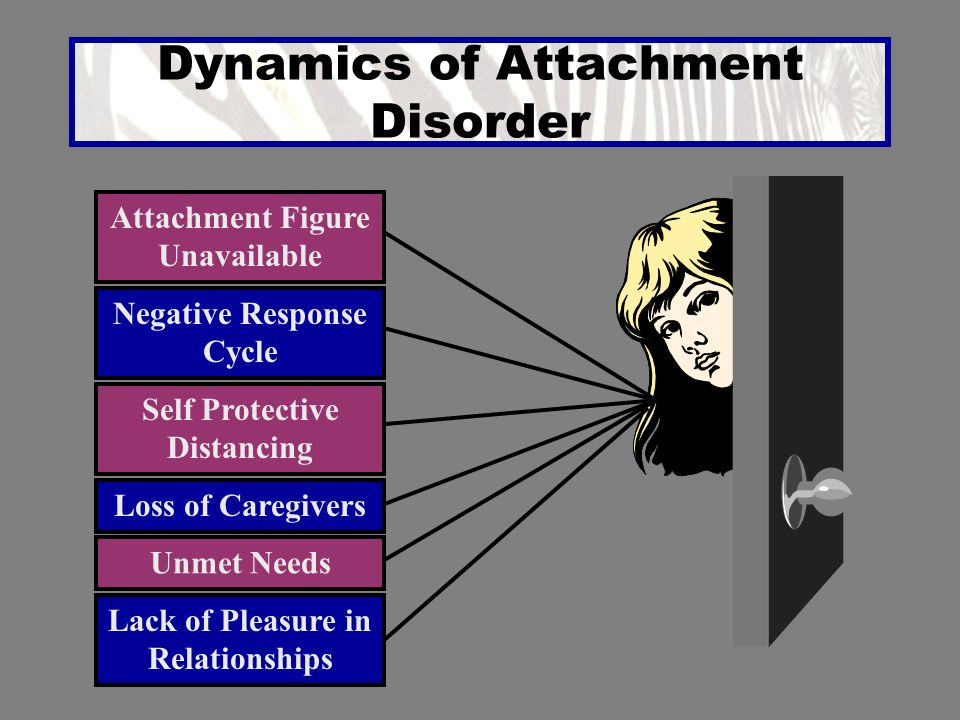 Traumatic Stress Leading to Attachment Disorder Denial of pregnancy Dislike for father of child Substance abuse Prematurity risk factors Variable family support Inadequate diet; poor self-care Resentment Pre-Natal Factors