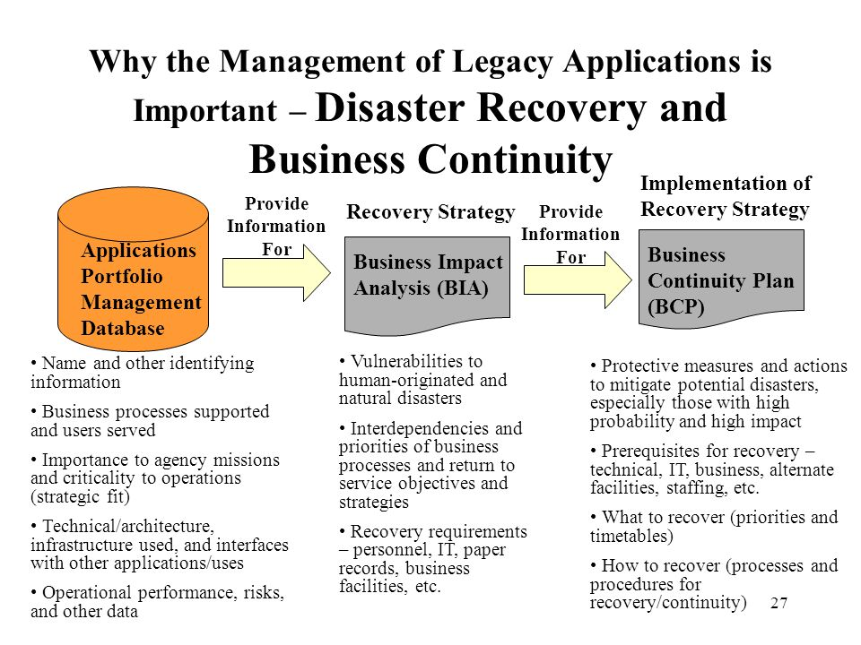 27 Why the Management of Legacy Applications is Important – Disaster Recovery and Business Continuity Applications Portfolio Management Database Name