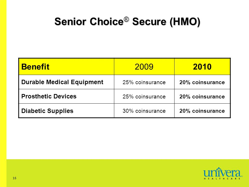 16 Senior Choice ® Secure (HMO) Benefit20092010 Durable Medical Equipment 25% coinsurance20% coinsurance Prosthetic Devices 25% coinsurance20% coinsurance Diabetic Supplies 30% coinsurance20% coinsurance