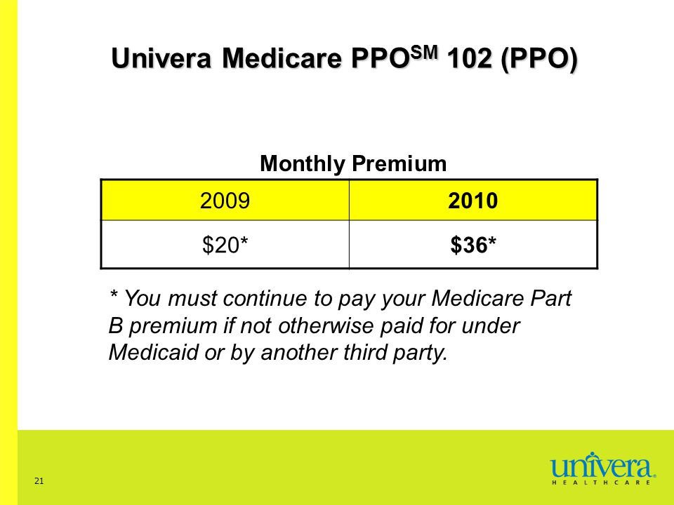 21 Univera Medicare PPO SM 102 (PPO) Monthly Premium 20092010 $20*$36* * You must continue to pay your Medicare Part B premium if not otherwise paid for under Medicaid or by another third party.