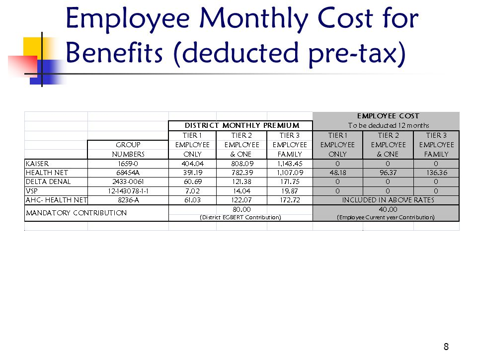 8 Employee Monthly Cost for Benefits (deducted pre-tax)