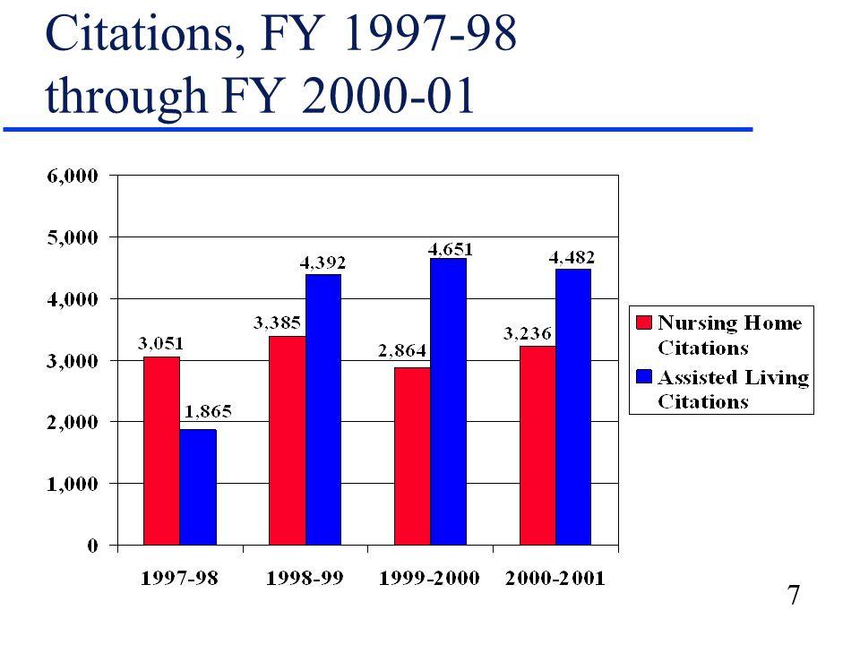 7 Citations, FY 1997-98 through FY 2000-01