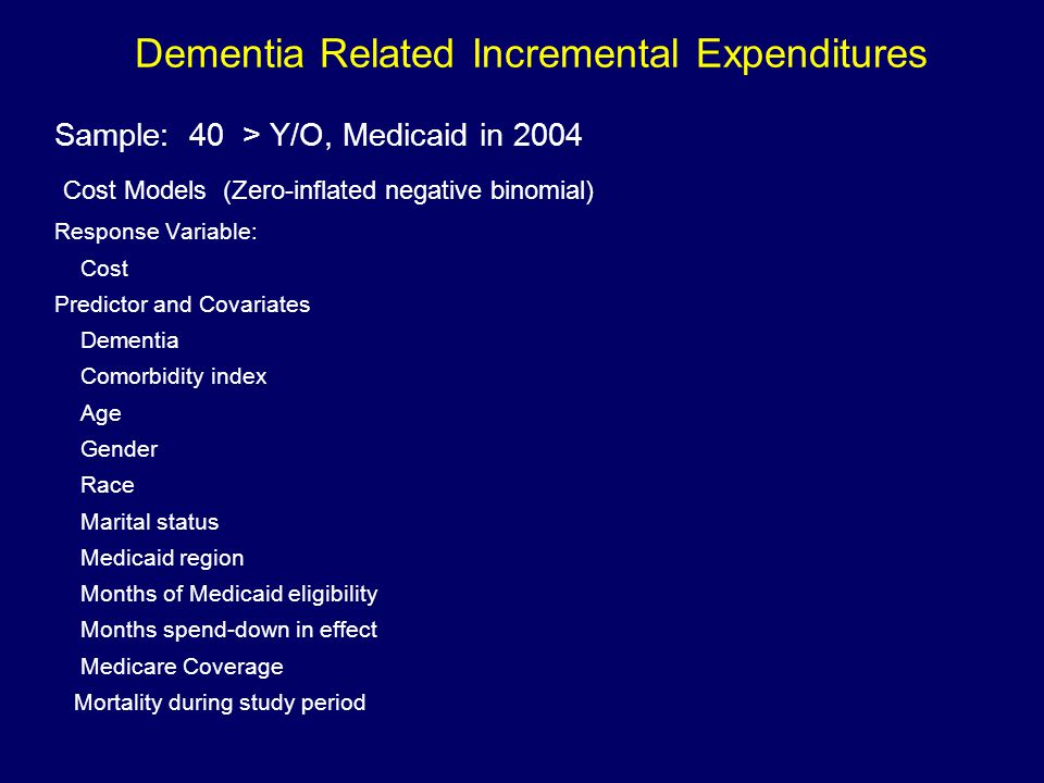 Dementia Related Incremental Expenditures Sample: 40 > Y/O, Medicaid in 2004 Cost Models (Zero-inflated negative binomial) Response Variable: Cost Predictor and Covariates Dementia Comorbidity index Age Gender Race Marital status Medicaid region Months of Medicaid eligibility Months spend-down in effect Medicare Coverage Mortality during study period